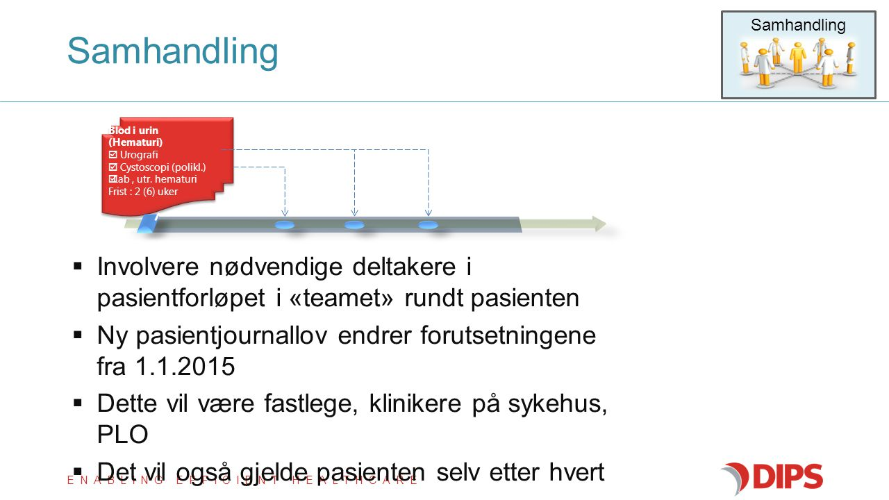 Samhandling Samhandling. Blod i urin (Hematuri)  Urografi.  Cystoscopi (polikl.) Lab , utr. hematuri.