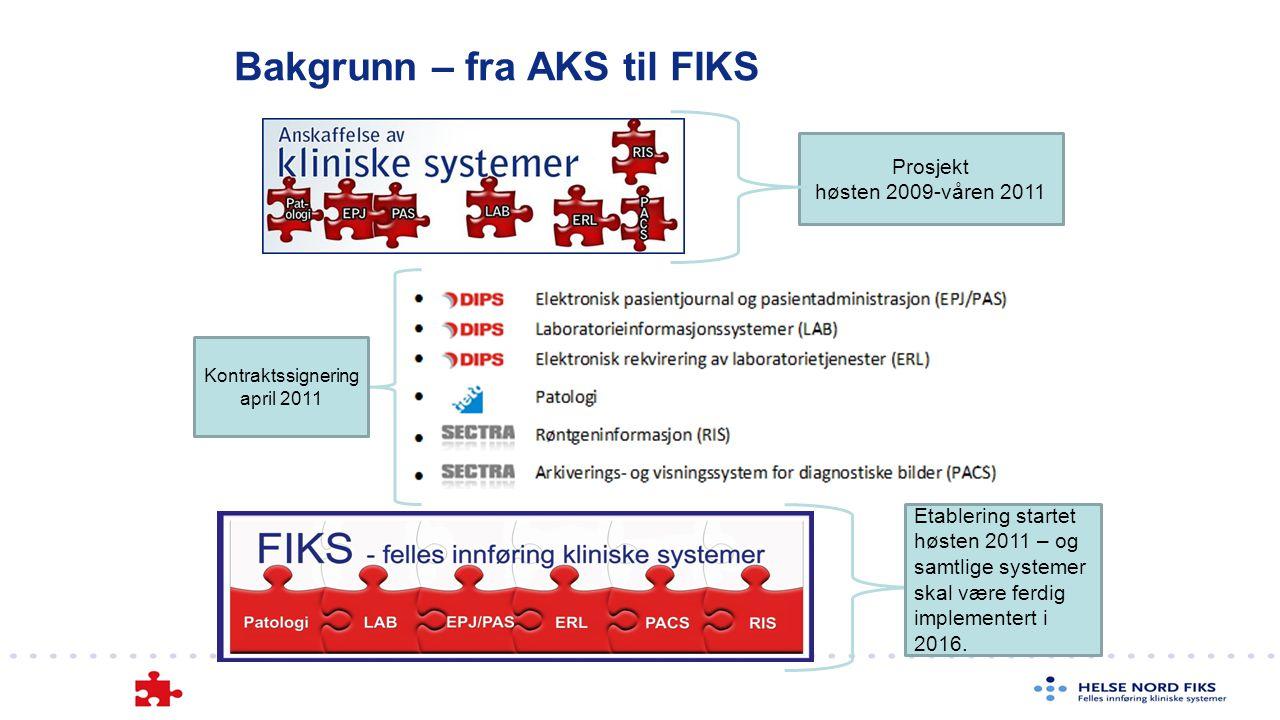 Bakgrunn – fra AKS til FIKS