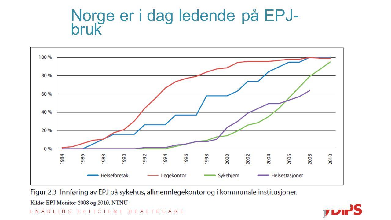 Norge er i dag ledende på EPJ-bruk