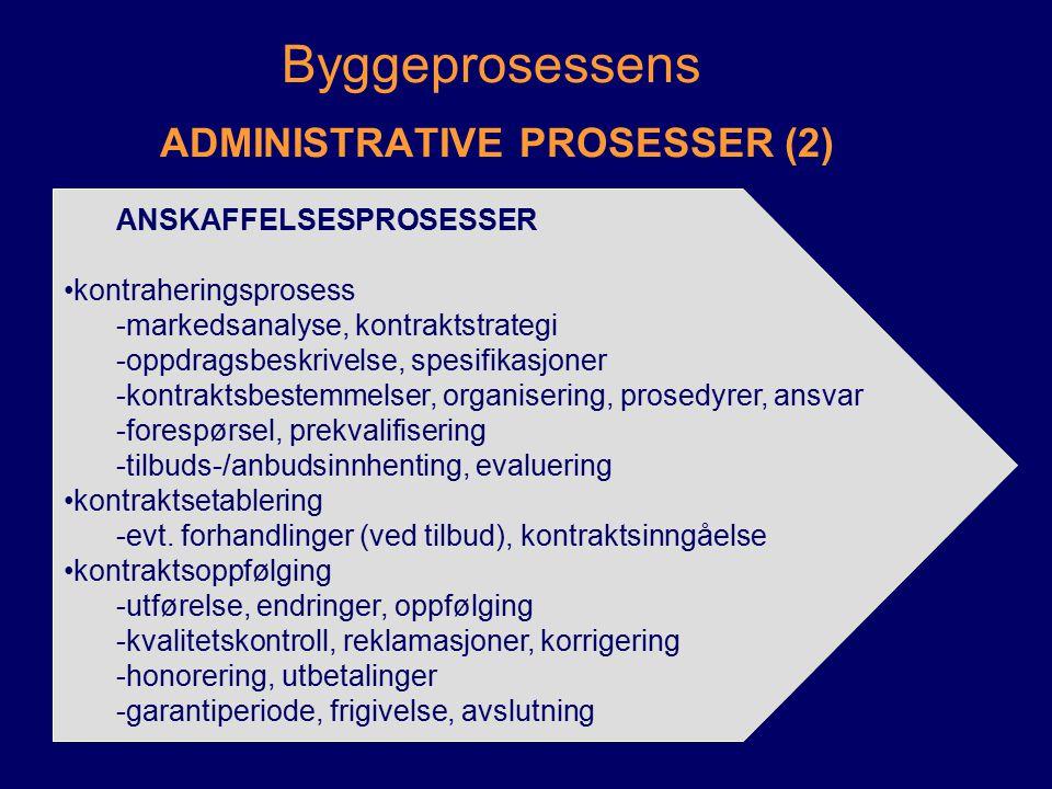 Byggeprosessens ADMINISTRATIVE PROSESSER (2)