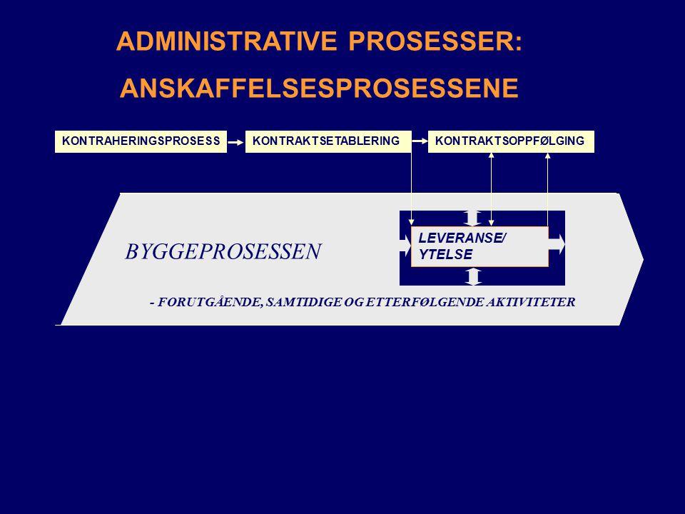 ADMINISTRATIVE PROSESSER: ANSKAFFELSESPROSESSENE