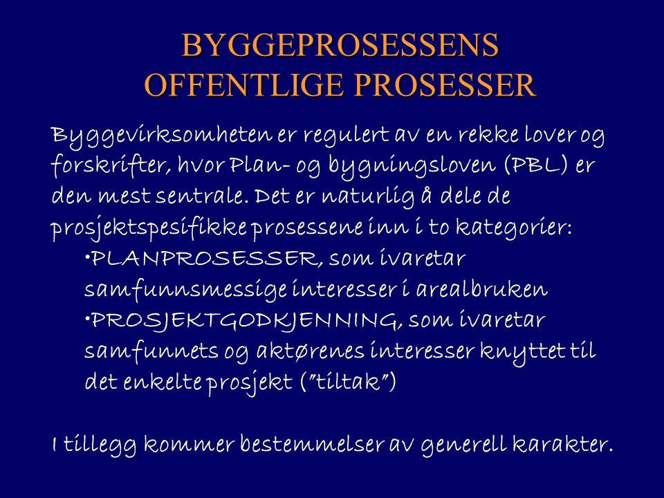 BYGGEPROSESSENS OFFENTLIGE PROSESSER