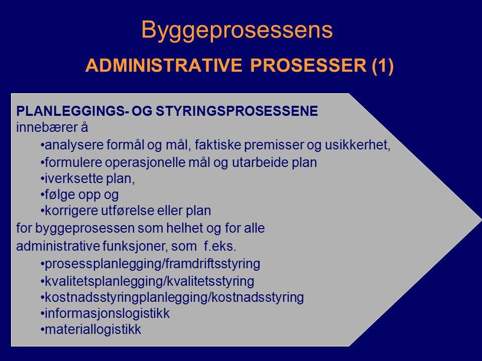 Byggeprosessens ADMINISTRATIVE PROSESSER (1)