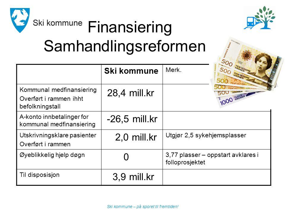 Finansiering Samhandlingsreformen