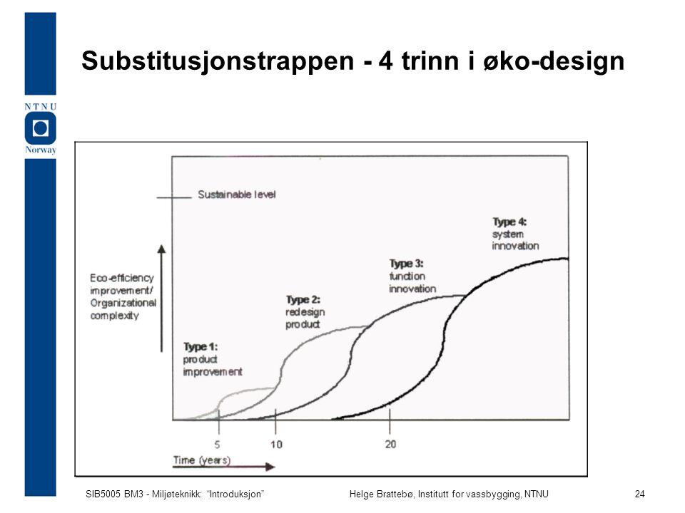 Substitusjonstrappen - 4 trinn i øko-design