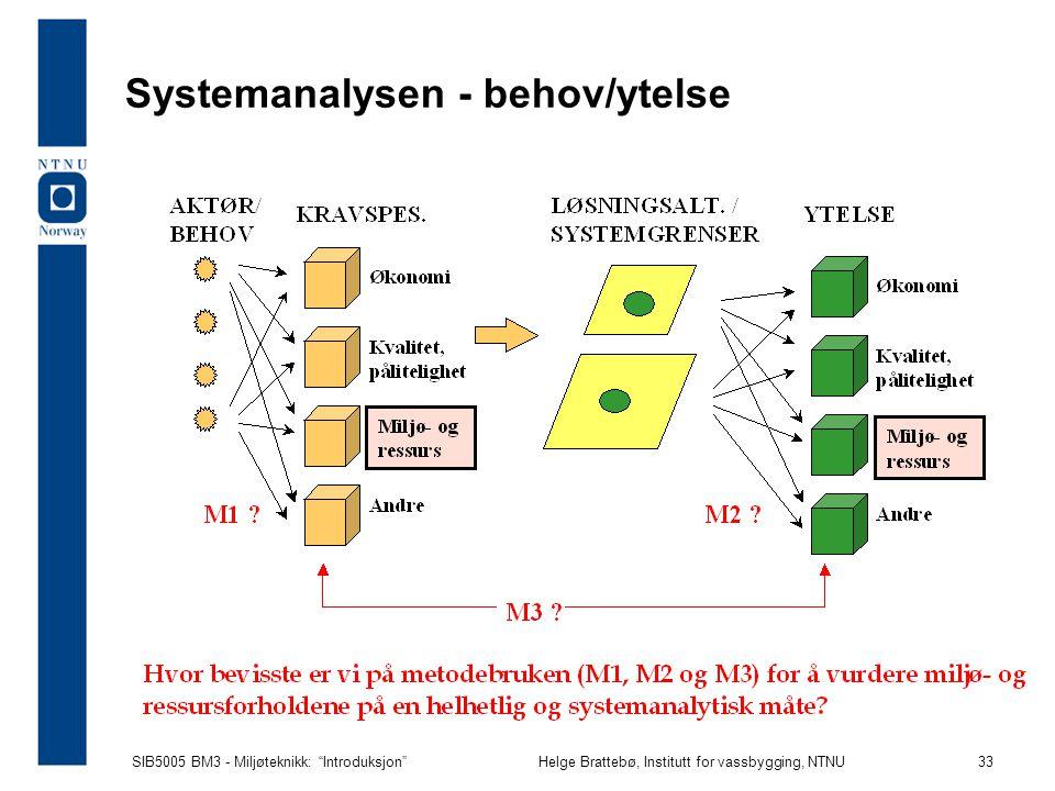 Systemanalysen - behov/ytelse