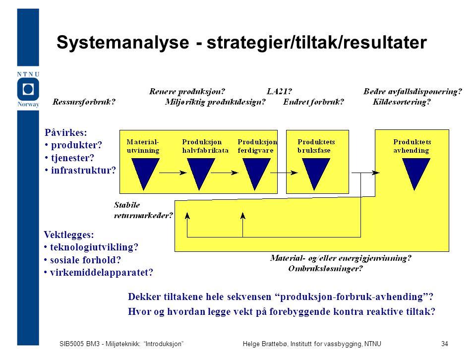 Systemanalyse - strategier/tiltak/resultater