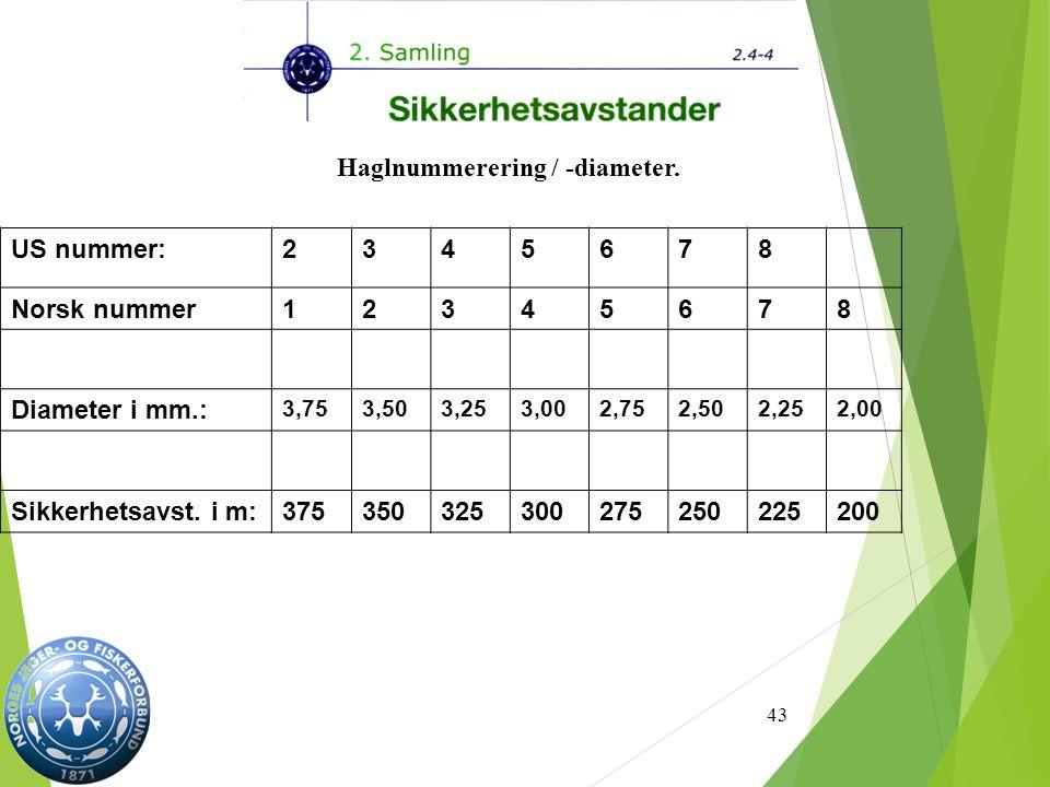 Haglnummerering / -diameter. US nummer: 2 3 4 5 6 7 8 Norsk nummer 1