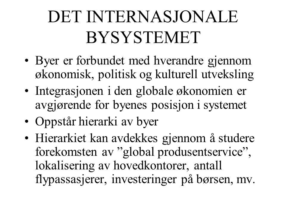 DET INTERNASJONALE BYSYSTEMET