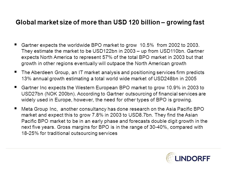 Global market size of more than USD 120 billion – growing fast