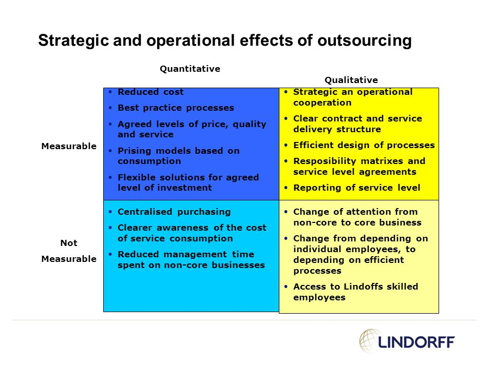 Strategic and operational effects of outsourcing