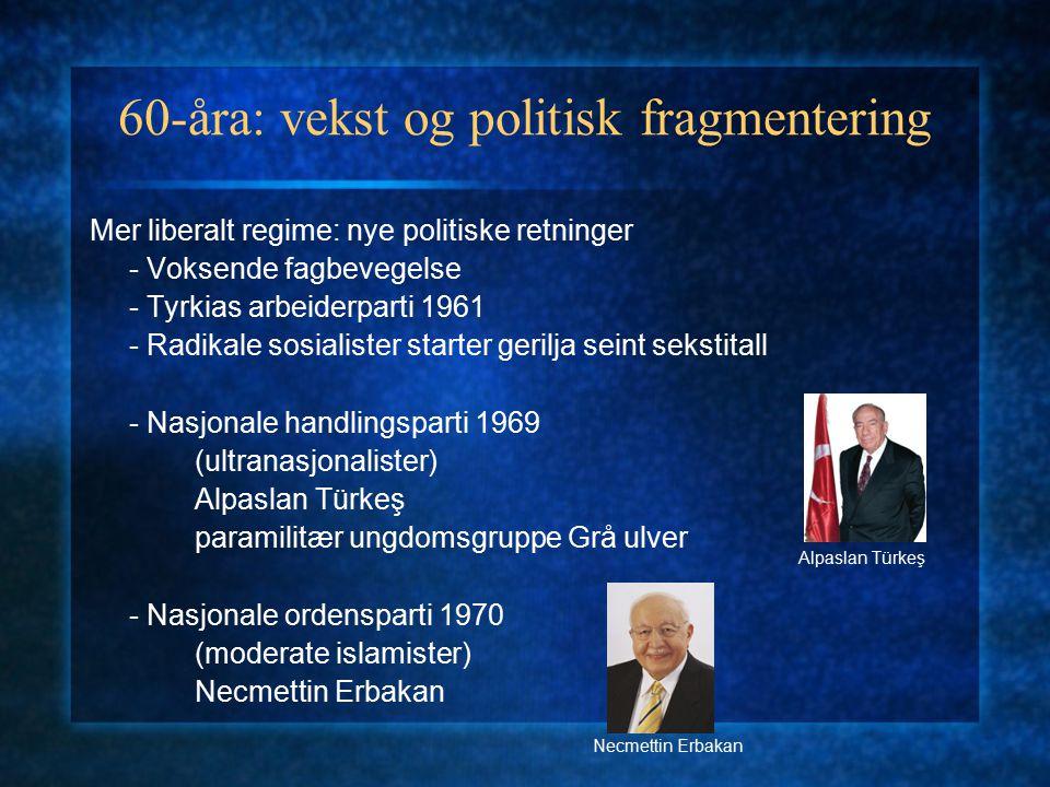 60-åra: vekst og politisk fragmentering