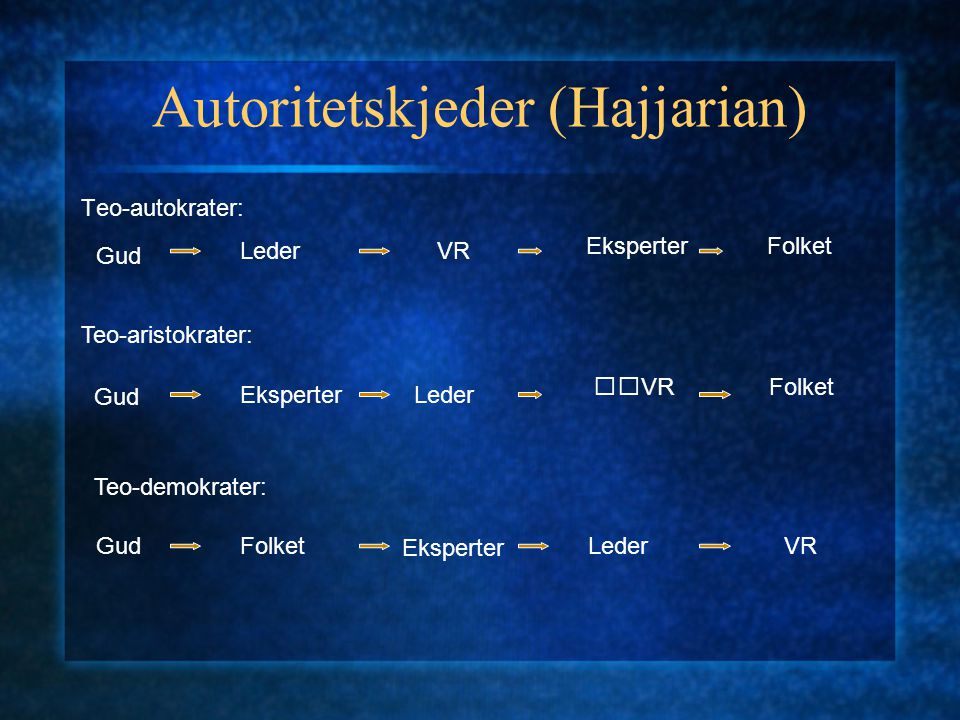 Autoritetskjeder (Hajjarian)
