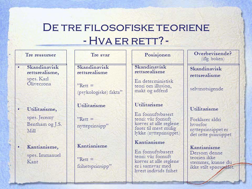 De tre filosofiske teoriene - Hva er rett -