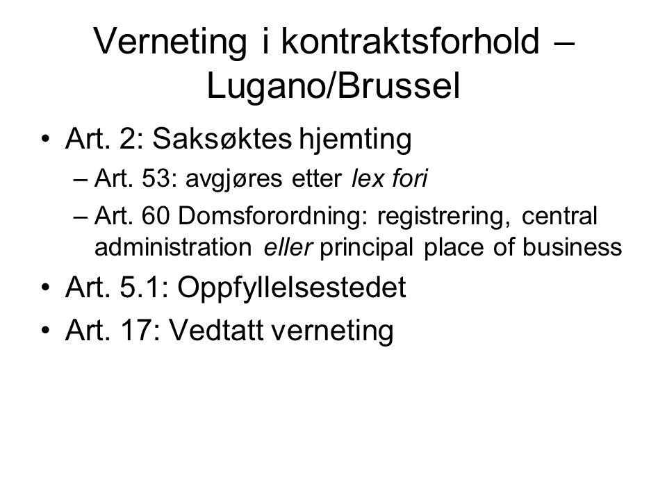 Verneting i kontraktsforhold – Lugano/Brussel