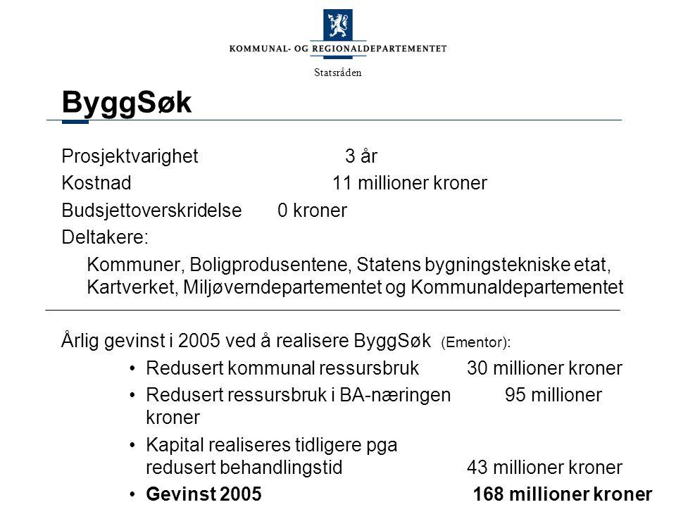 ByggSøk Prosjektvarighet 3 år Kostnad 11 millioner kroner