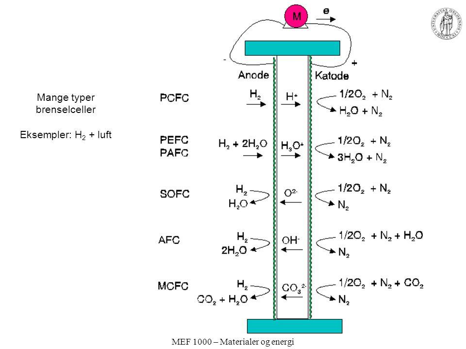 Mange typer brenselceller Eksempler: H2 + luft