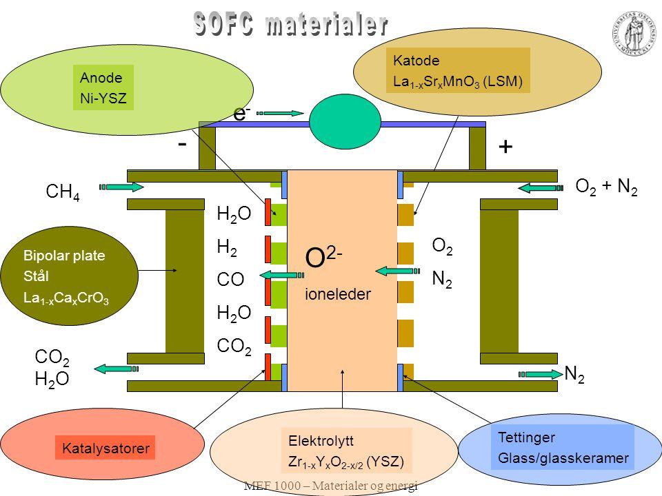 MEF 1000 – Materialer og energi