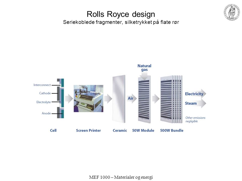 Rolls Royce design Seriekoblede fragmenter, silketrykket på flate rør