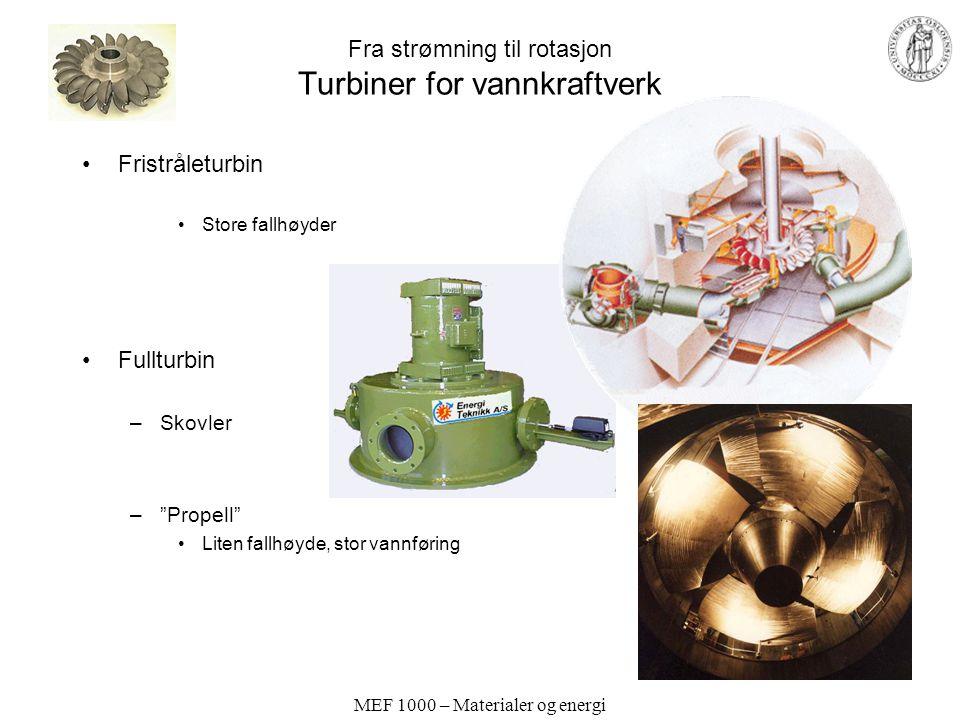 Fra strømning til rotasjon Turbiner for vannkraftverk
