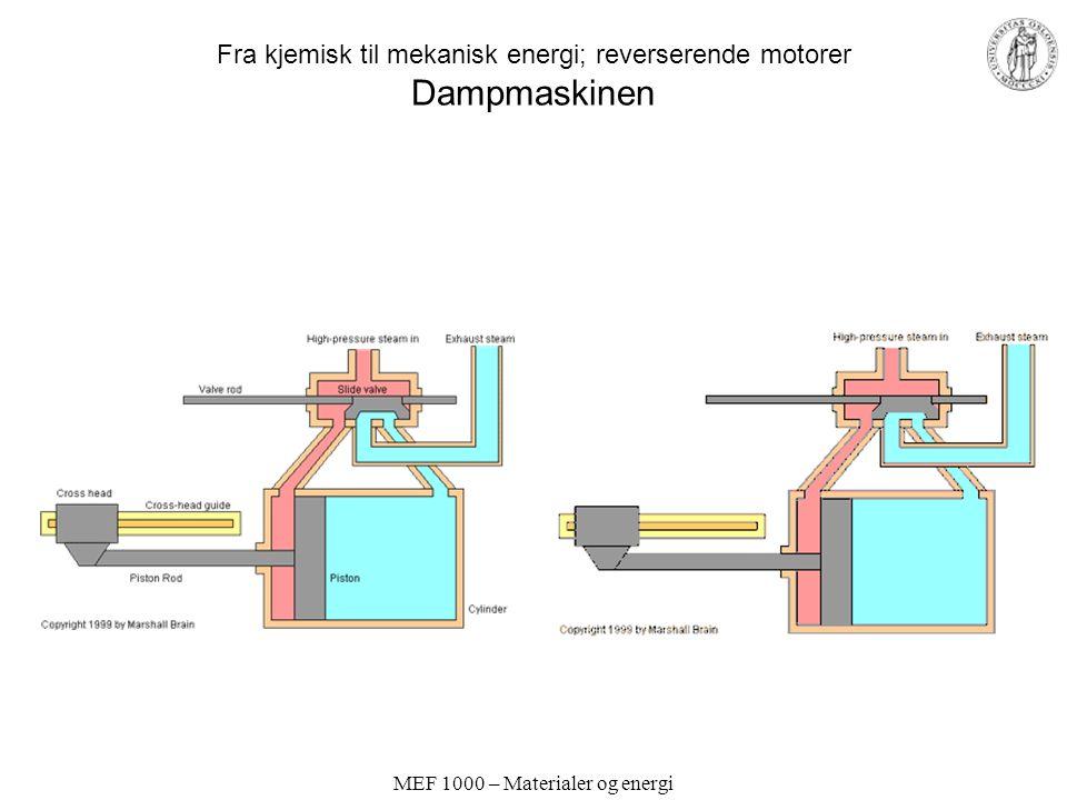 Fra kjemisk til mekanisk energi; reverserende motorer Dampmaskinen