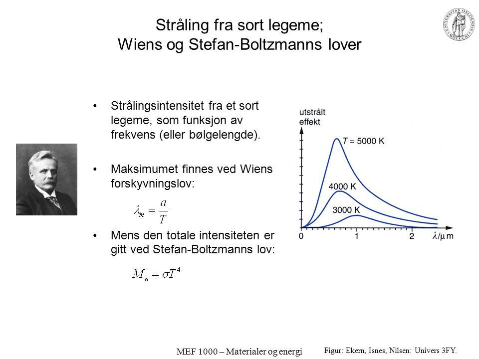 Stråling fra sort legeme; Wiens og Stefan-Boltzmanns lover