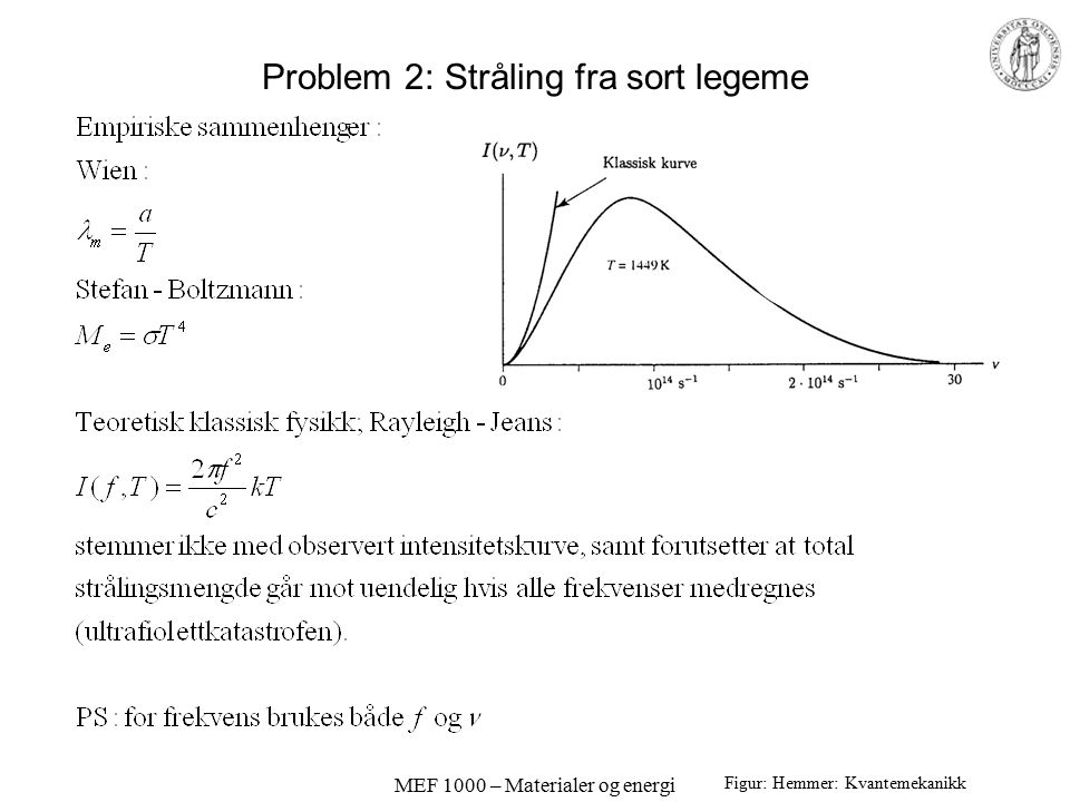 Problem 2: Stråling fra sort legeme