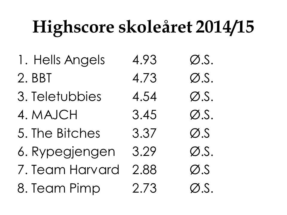Highscore skoleåret 2014/15 Hells Angels 4.93 Ø.S. 2. BBT 4.73 Ø.S.