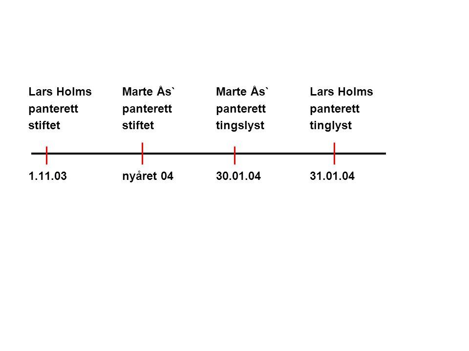 Lars Holms Marte Ås` Marte Ås` Lars Holms