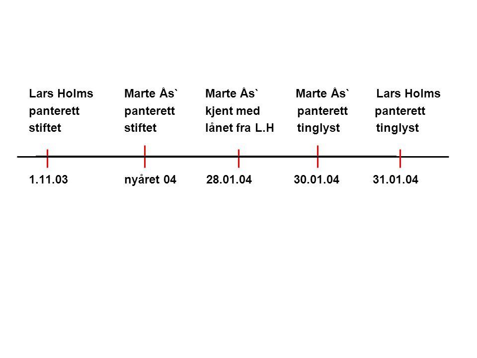 Lars Holms Marte Ås` Marte Ås` Marte Ås` Lars Holms