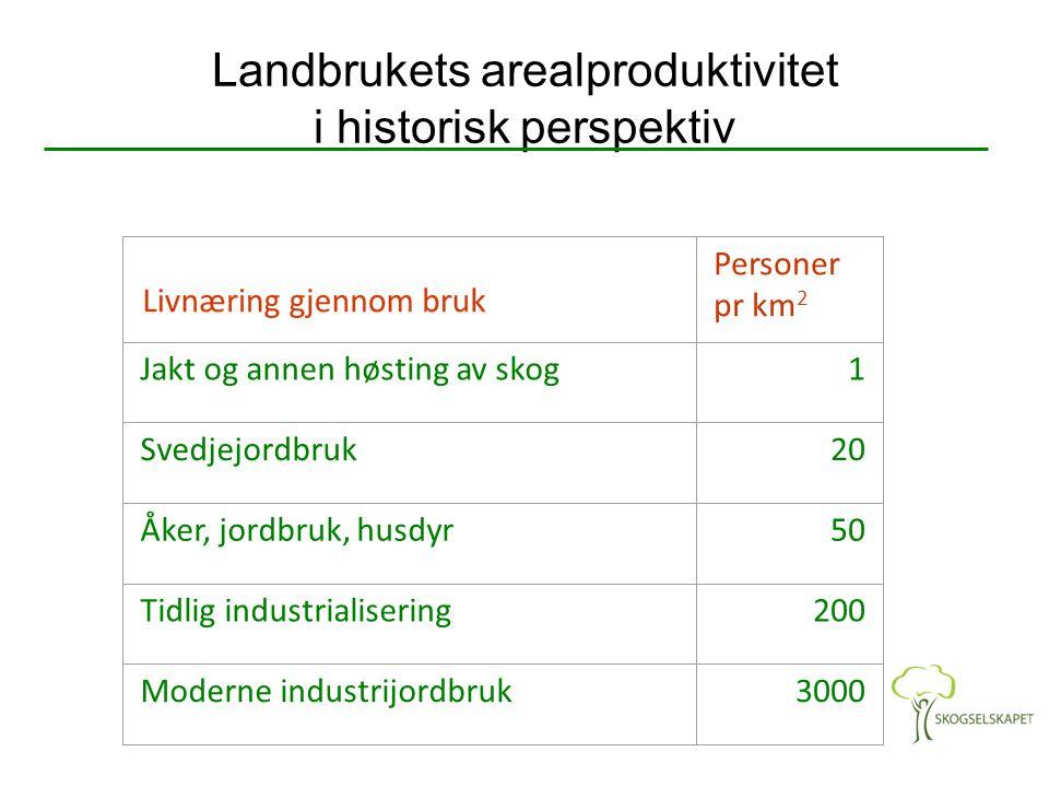 Landbrukets arealproduktivitet i historisk perspektiv
