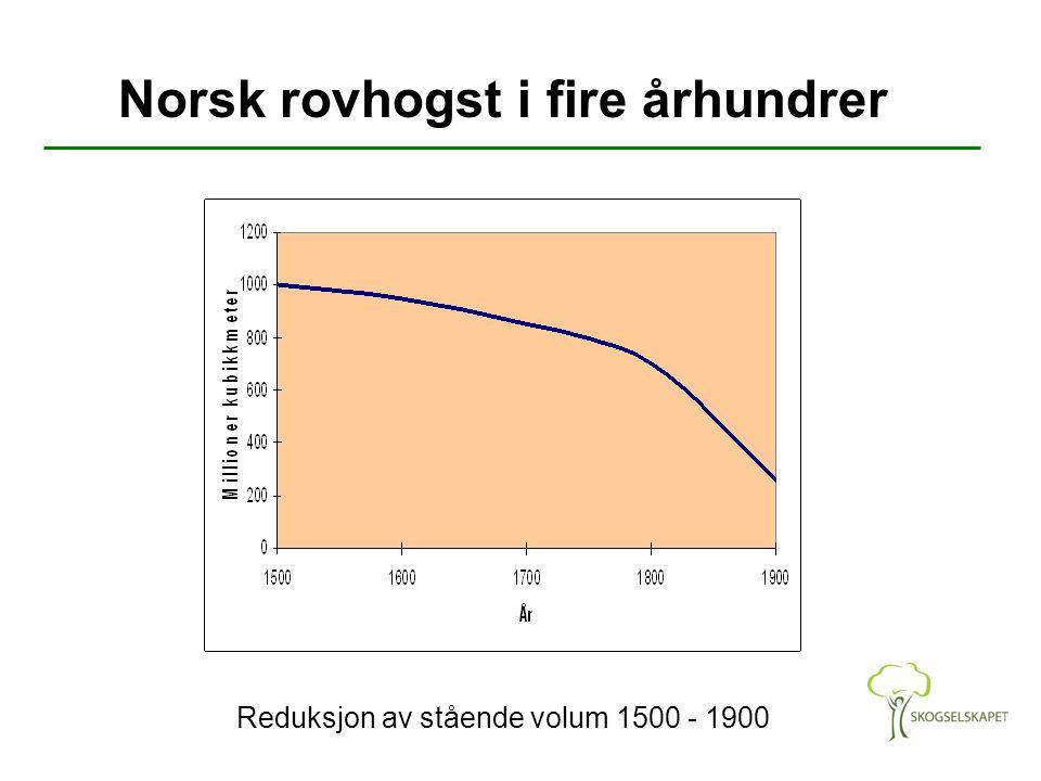 Norsk rovhogst i fire århundrer