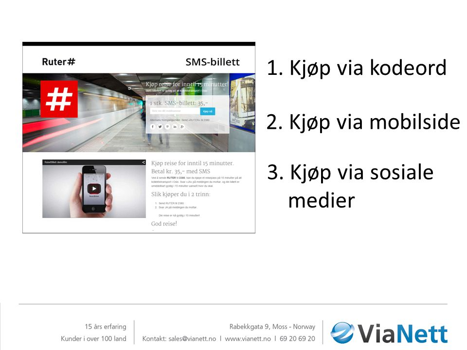 1. Kjøp via kodeord 2. Kjøp via mobilside 3. Kjøp via sosiale medier
