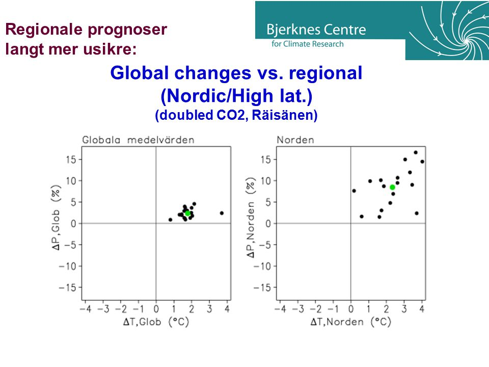Global changes vs. regional (Nordic/High lat.) (doubled CO2, Räisänen)