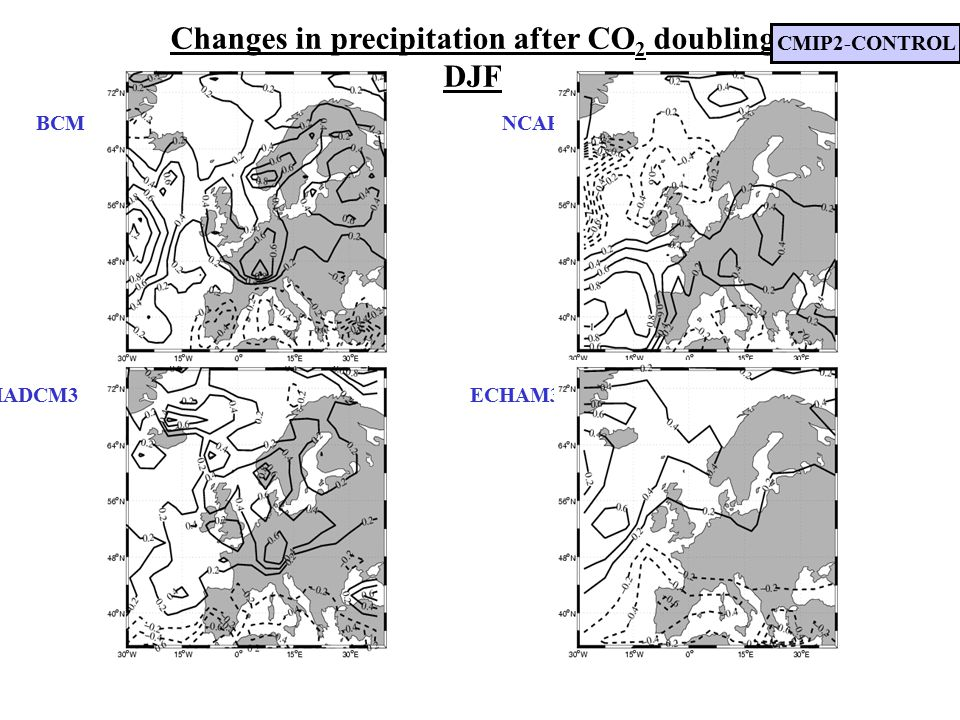 Changes in precipitation after CO2 doubling