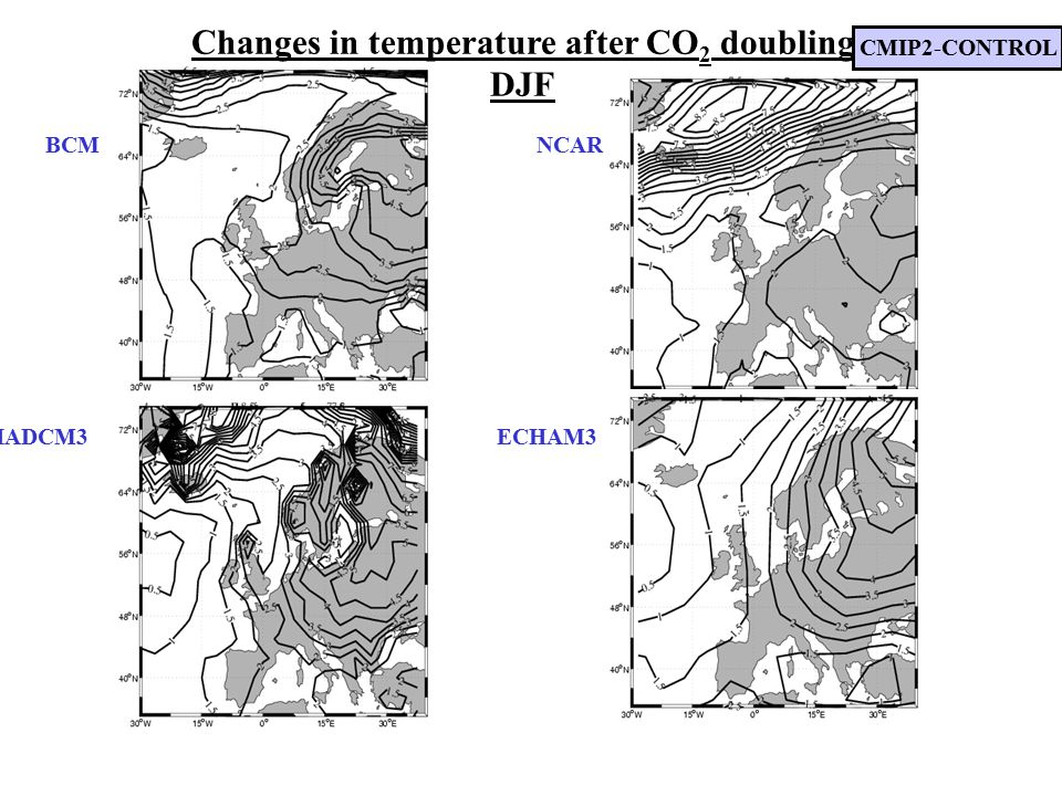 Changes in temperature after CO2 doubling