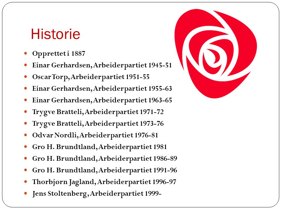 Historie Opprettet i 1887 Einar Gerhardsen, Arbeiderpartiet 1945-51