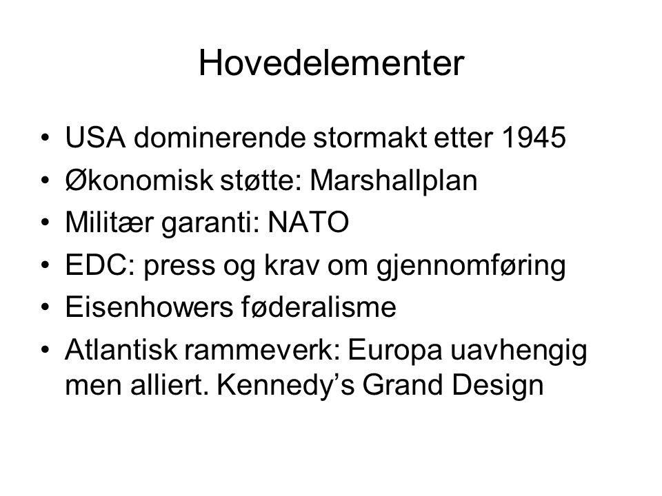 Hovedelementer USA dominerende stormakt etter 1945