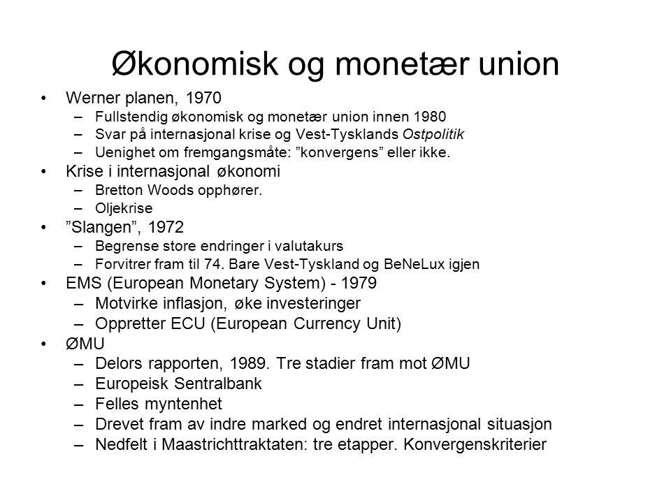 Økonomisk og monetær union