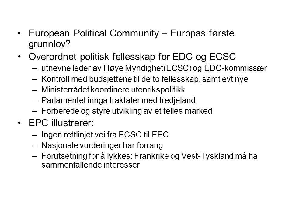 European Political Community – Europas første grunnlov