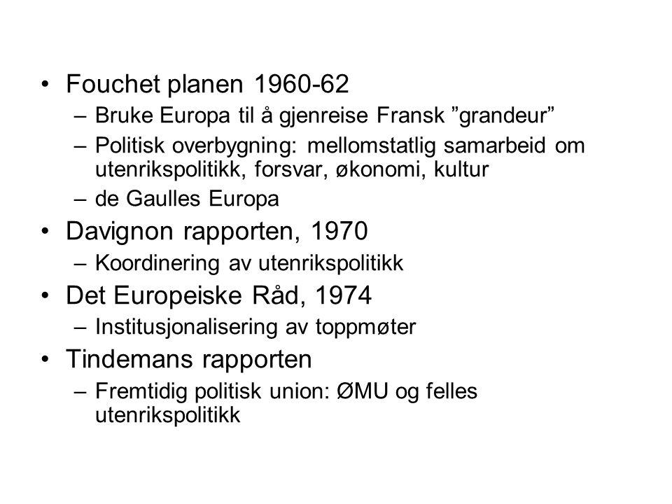Fouchet planen 1960-62 Davignon rapporten, 1970