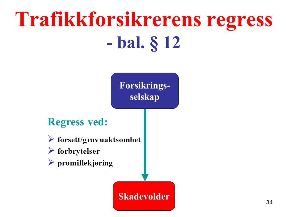 Trafikkforsikrerens regress - bal. § 12