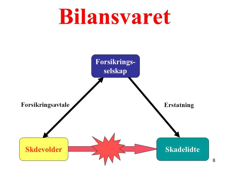 Bilansvaret Forsikrings- selskap Skdevolder Skadelidte
