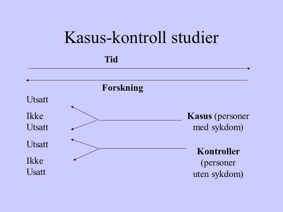 Kasus-kontroll studier
