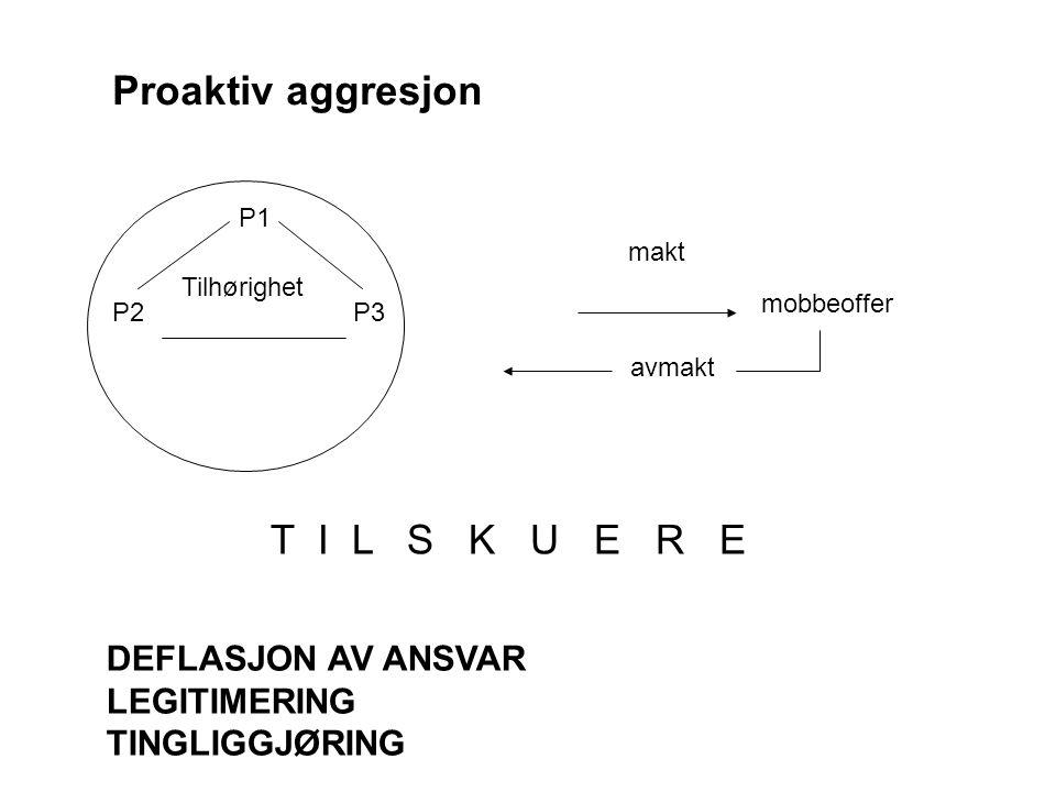 Proaktiv aggresjon T I L S K U E R E DEFLASJON AV ANSVAR LEGITIMERING