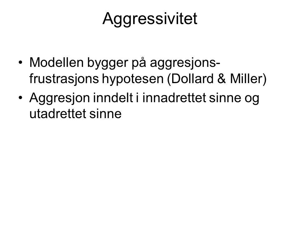 Aggressivitet Modellen bygger på aggresjons-frustrasjons hypotesen (Dollard & Miller) Aggresjon inndelt i innadrettet sinne og utadrettet sinne.