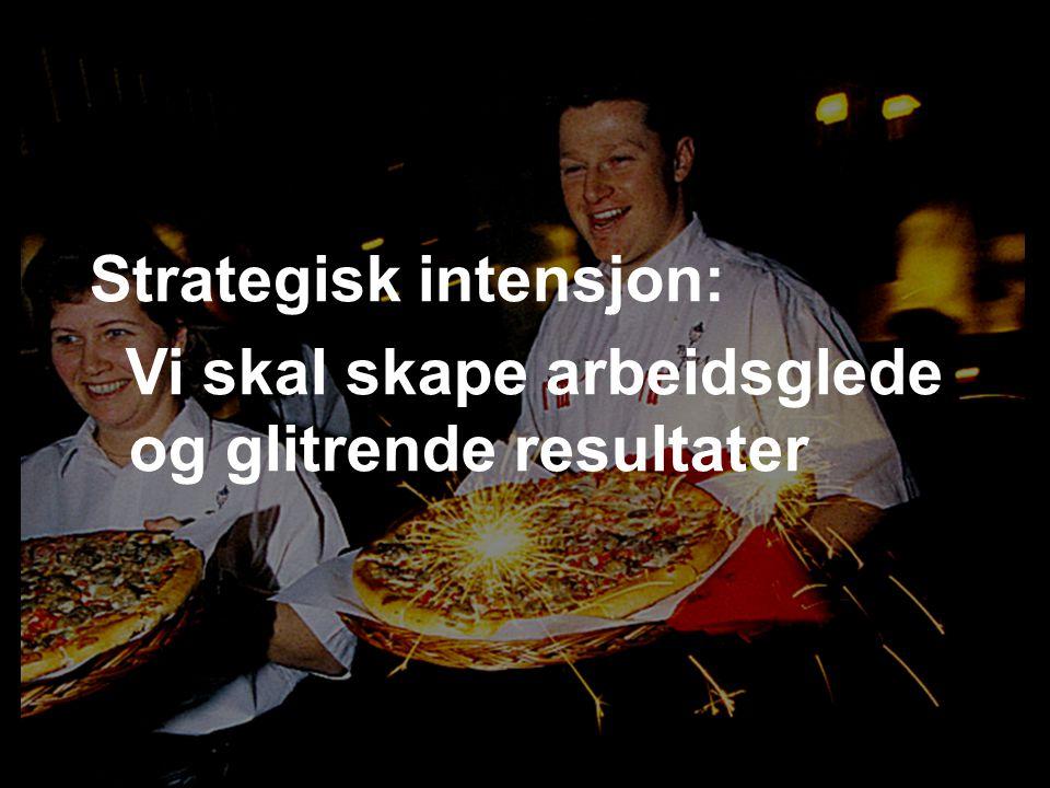Strategisk intensjon: