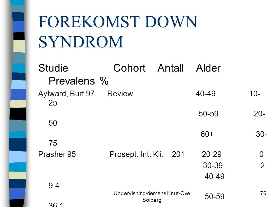 FOREKOMST DOWN SYNDROM