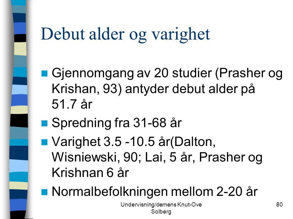 Debut alder og varighet