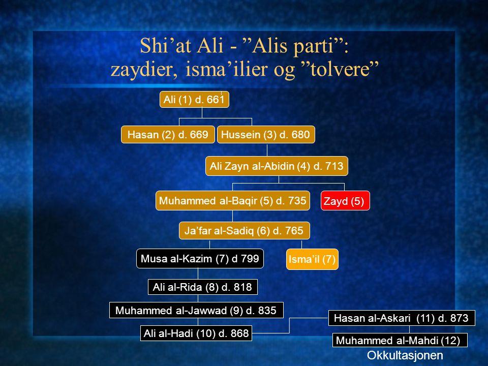 Shi'at Ali - Alis parti : zaydier, isma'ilier og tolvere